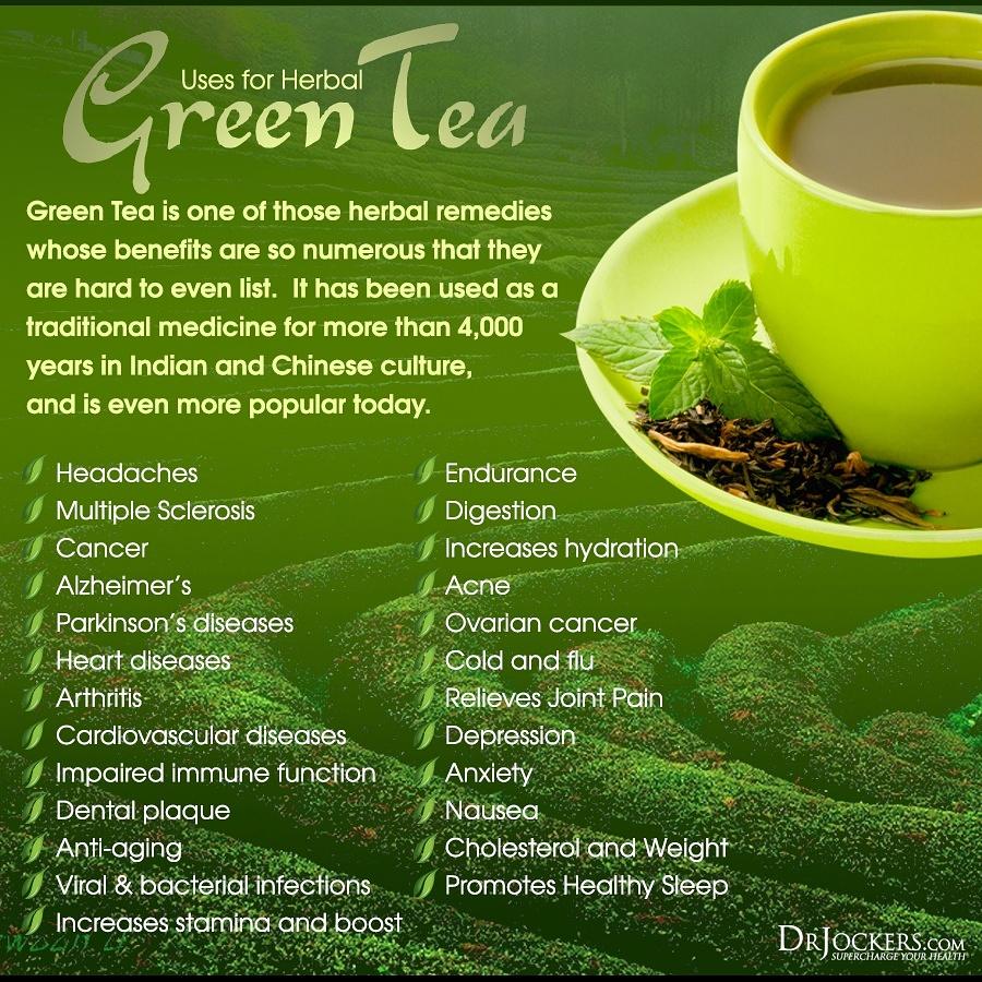 benefits of green tea | jon riki karamatsu