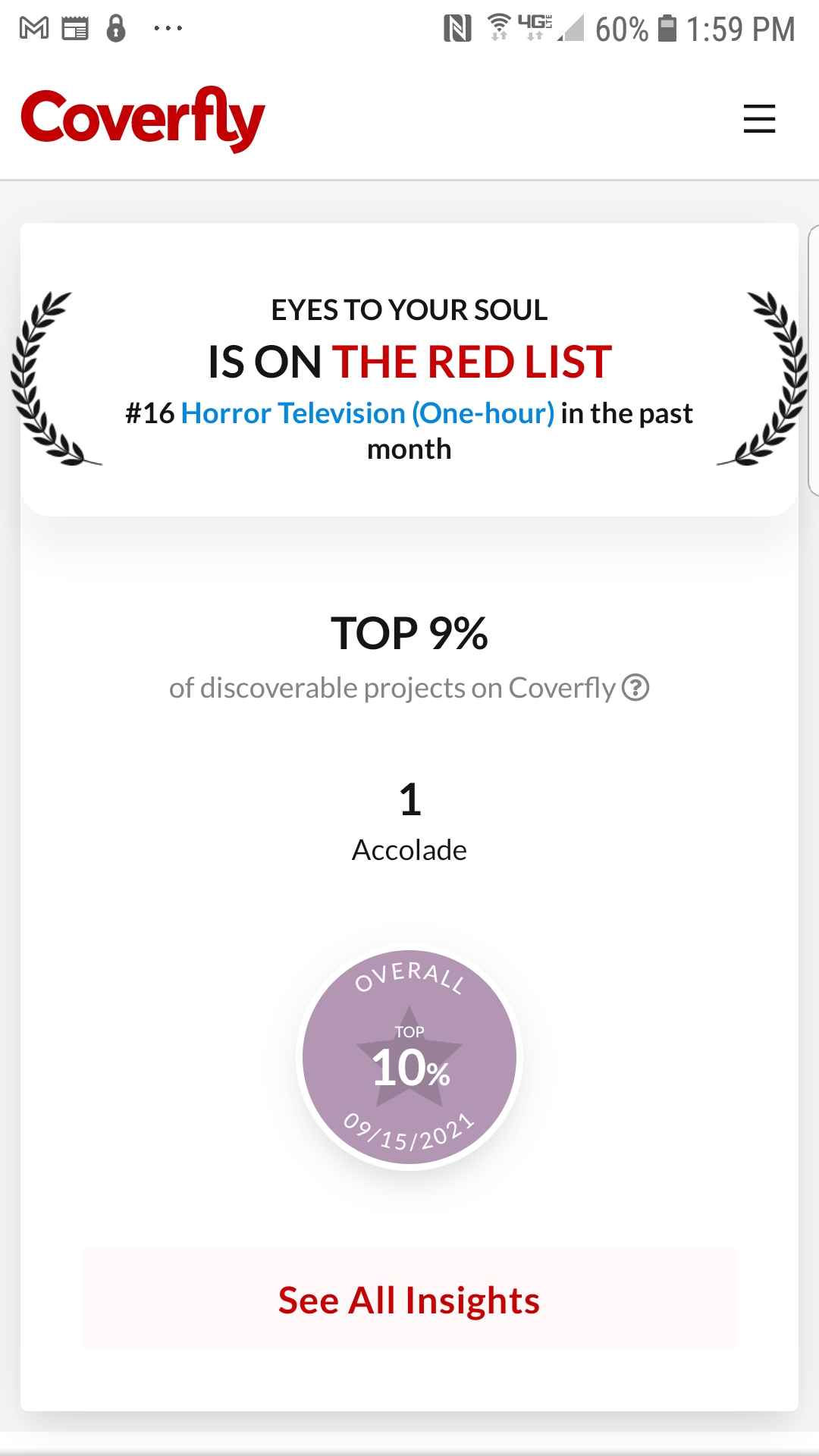 My Horror Pilot Teleplay Made the Red List for Coverfly and Ranked at 16 for its Horror 1-Hour Television Category.
